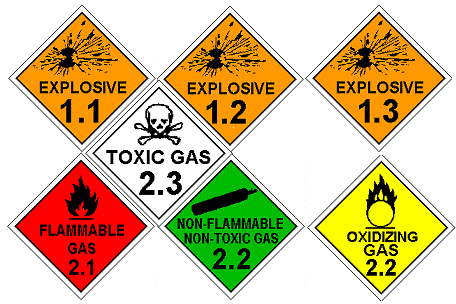 chemical warning labels